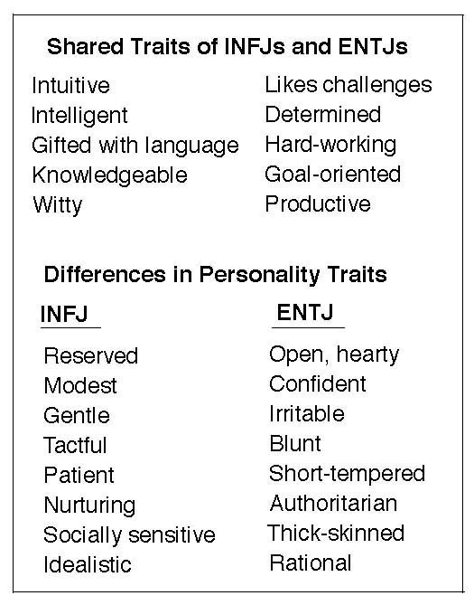 Dating an ENTJ Personality Type